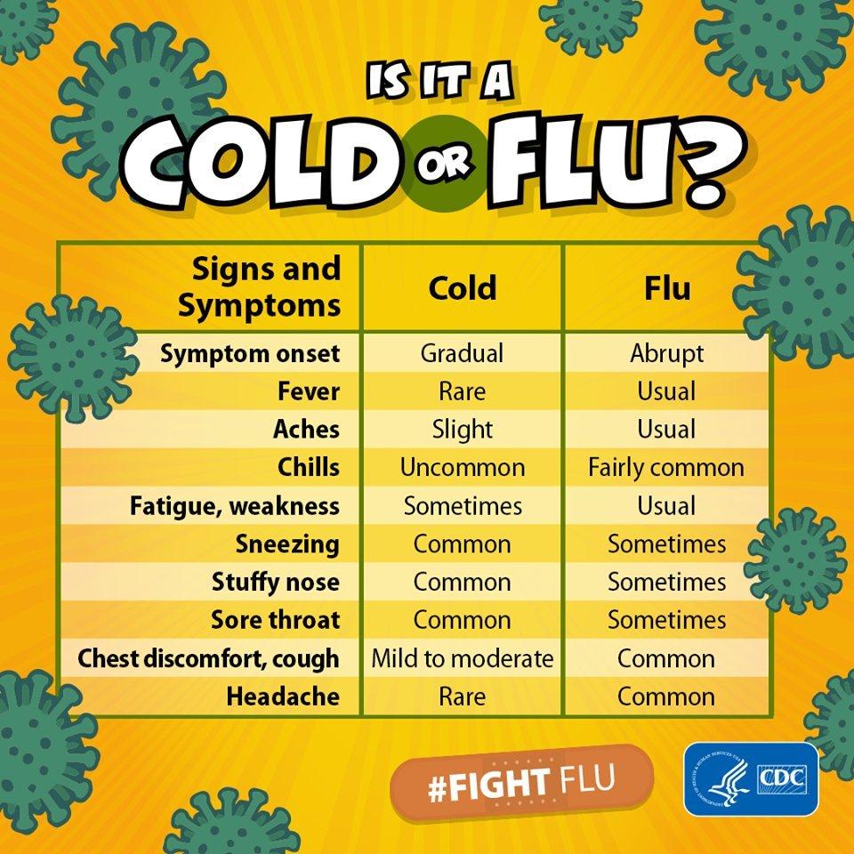 School Nurse Guide Flu Influneza School Nurse Flu Season Survival Guide DyMZLqNVAAEGS9L